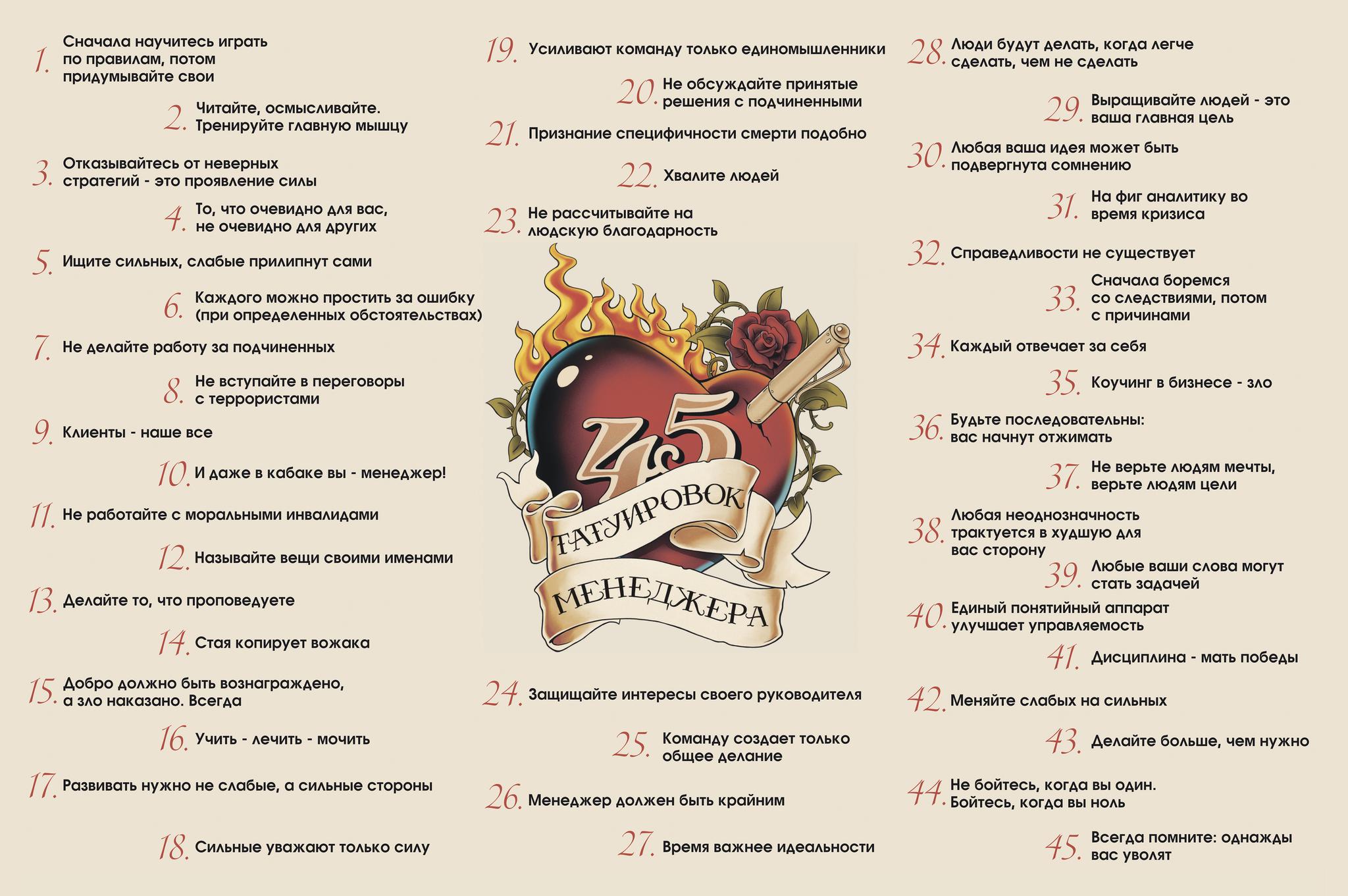 Рецензия на книгу 45 татуировок менеджера 1332